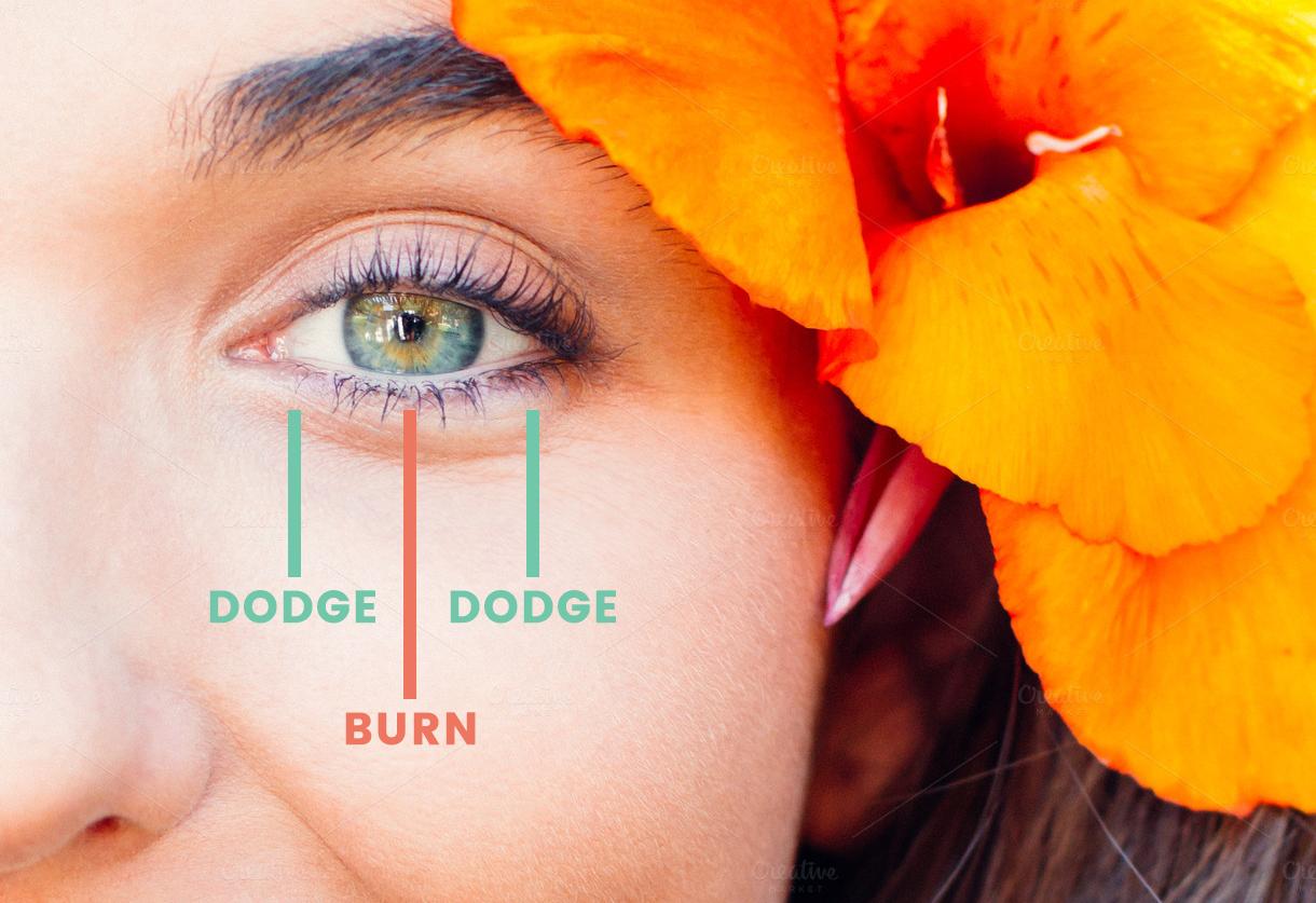 dodgeburn_eyes